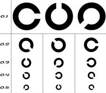 視力検査表
